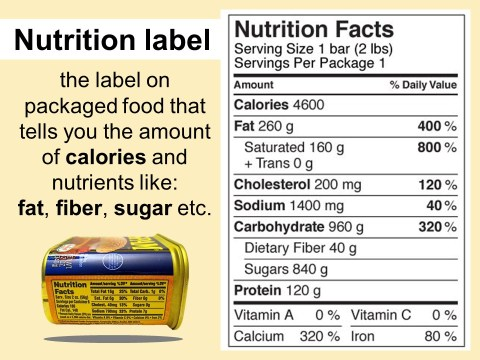 Nutrition labels ESL Listening Vocabulary