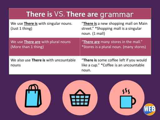 There is VS. There are - Which one should I use?
