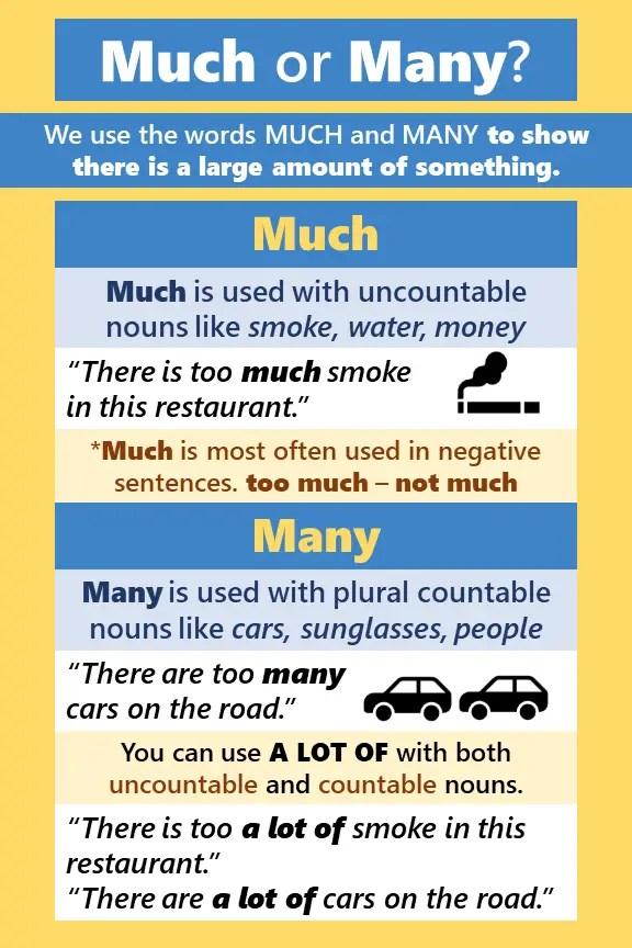 Much or Many? Easy English grammar