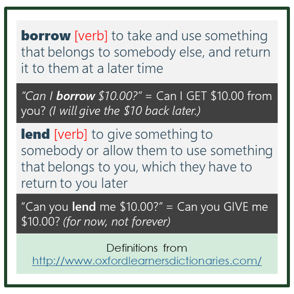 Lend and borrow - meaning