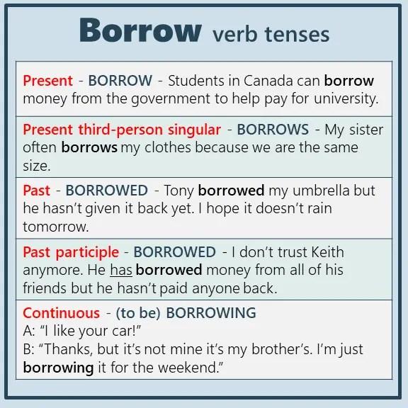 Borrow verb tenses