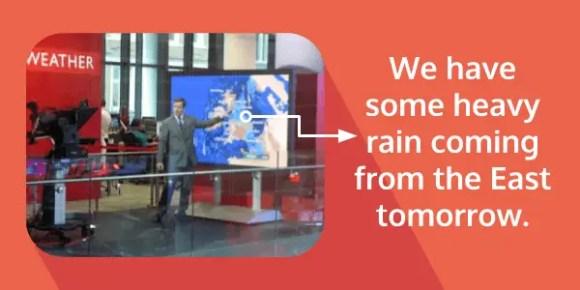Weather Vocabulary