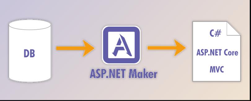 e.World Tech ASP.NET Maker 2021