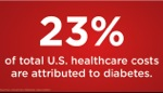 diabetescosts