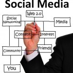 business_applications_of_social_media_the_coming_change_in_social_media_id47077031_size485