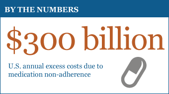 Art-by-the-numbers-non-adherence-v21