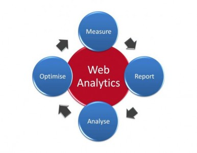 Web-Analytics-Function-Diagram