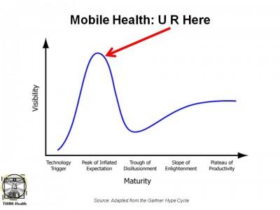 Mobile-Health-U-R-Here