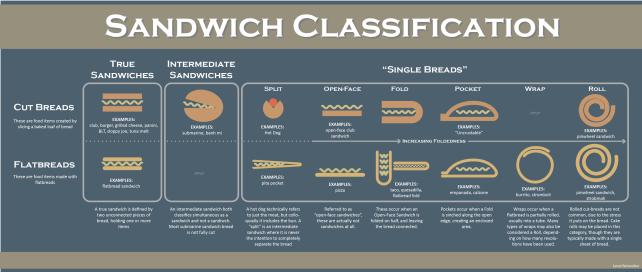sandwiches-01-01