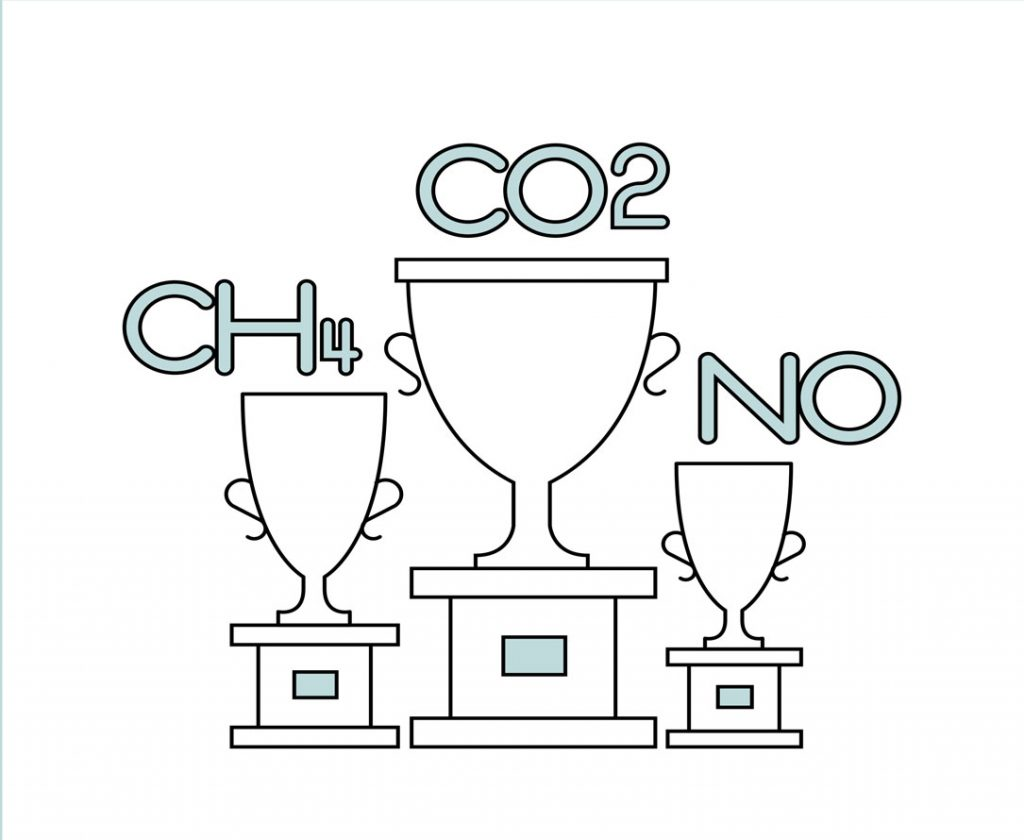 Greenhouse Gases Drawing