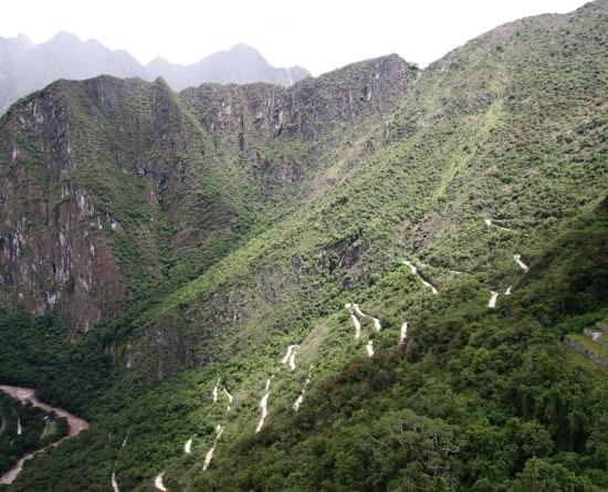 Road To Machu Pichu