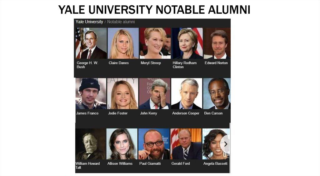 50 Yale University Notable Alumni, EE. UU. | ACTUALIZADO