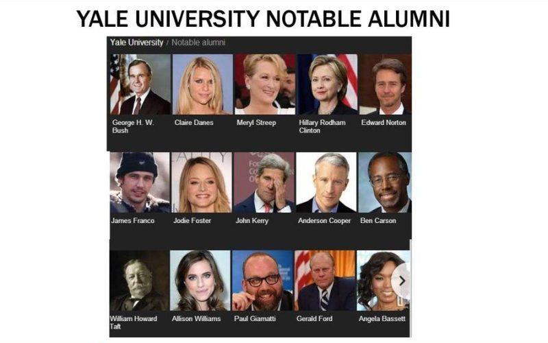 Calendrier Universitaire Angers 2022 2023 50 + anciens diplômés de l'Université de Yale que vous devez