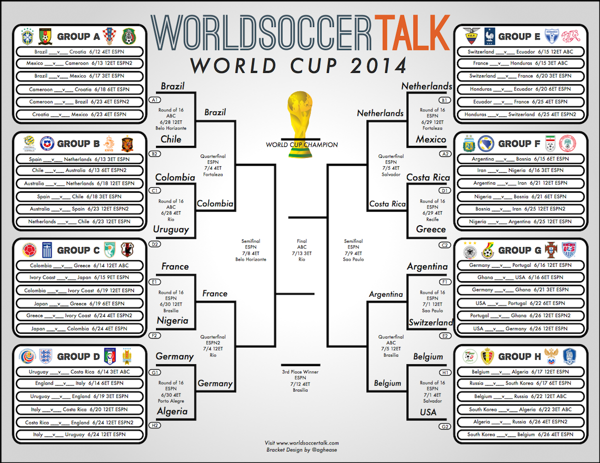 World Cup Soccer Bracket Free Printable Version Available