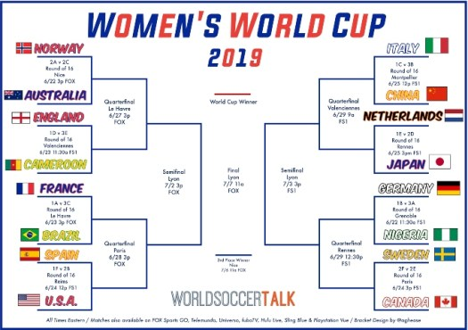 Women's World Cup bracket: Free PDF download (Updated ...