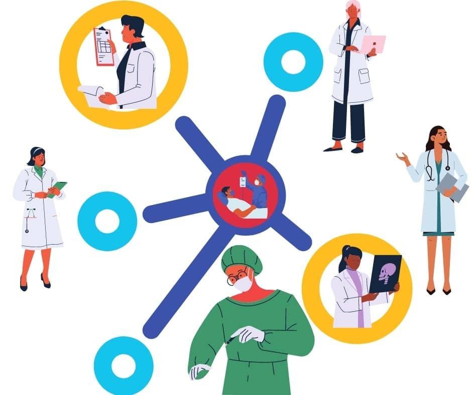 World Surgery Forum Social Network