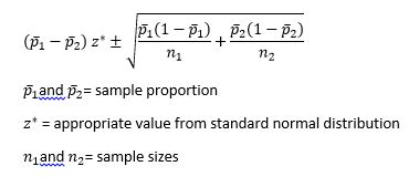 formula-of-CI-for-two-proportions