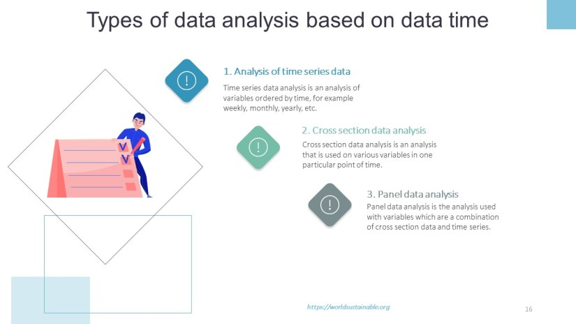 Types-of-data-analysis-based-on-data time