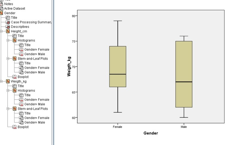 weight-boxplot-by-gender