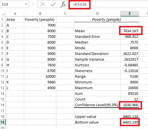 bottom-confidence-interval-value-of-descriptive-statistics-with-excel