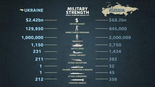 online-military-strength-1-522x293