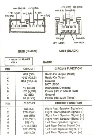 Get 1998 ford Expedition Mach Audio Wiring Diagram Sample