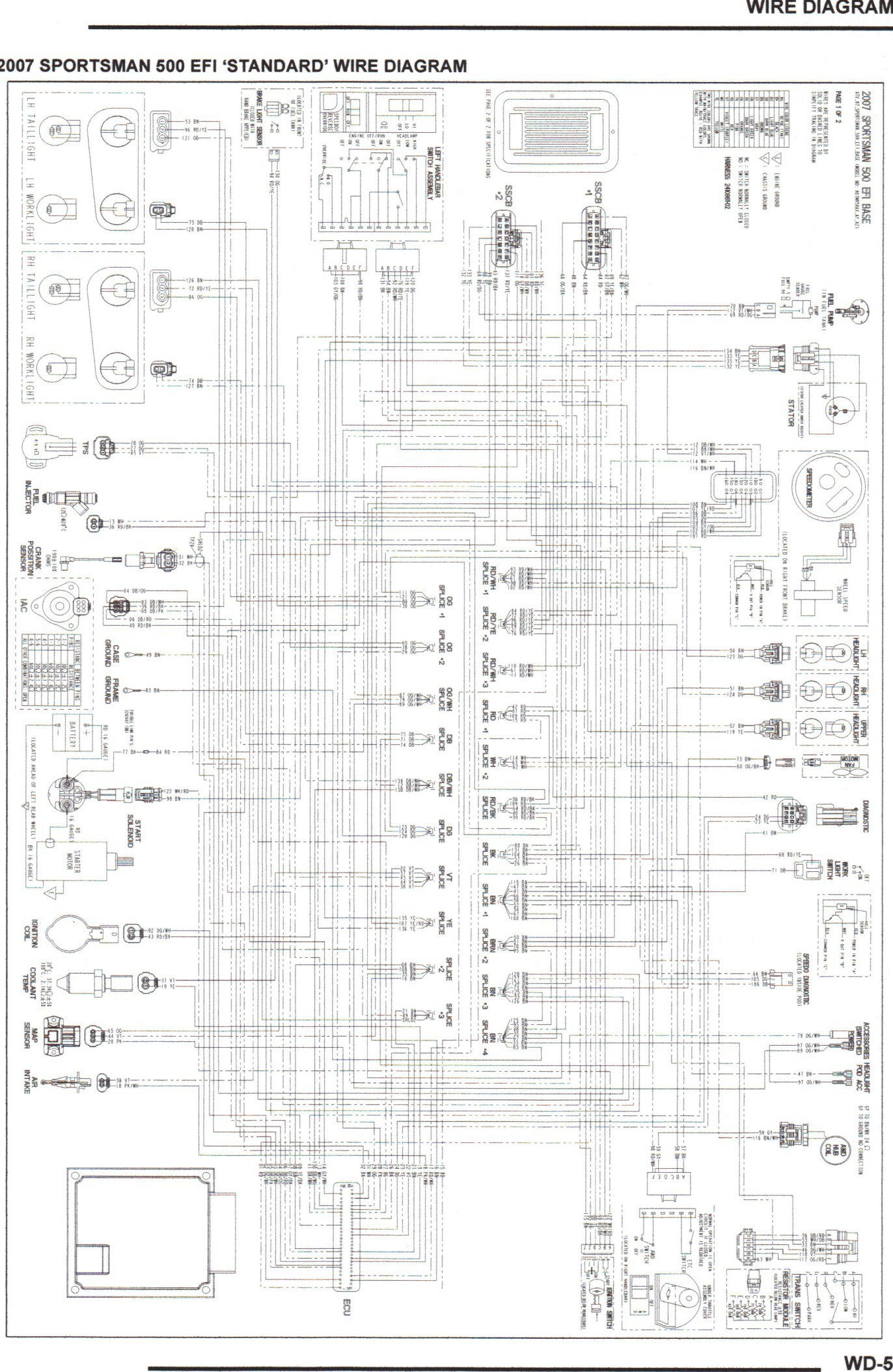 Collection Of Polaris Ranger 500 Wiring Diagram Sample