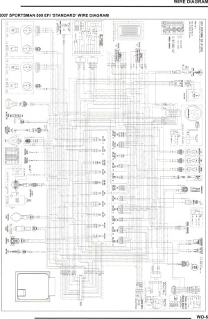 Collection Of 2004 Polaris Ranger 500 Wiring Diagram Sample