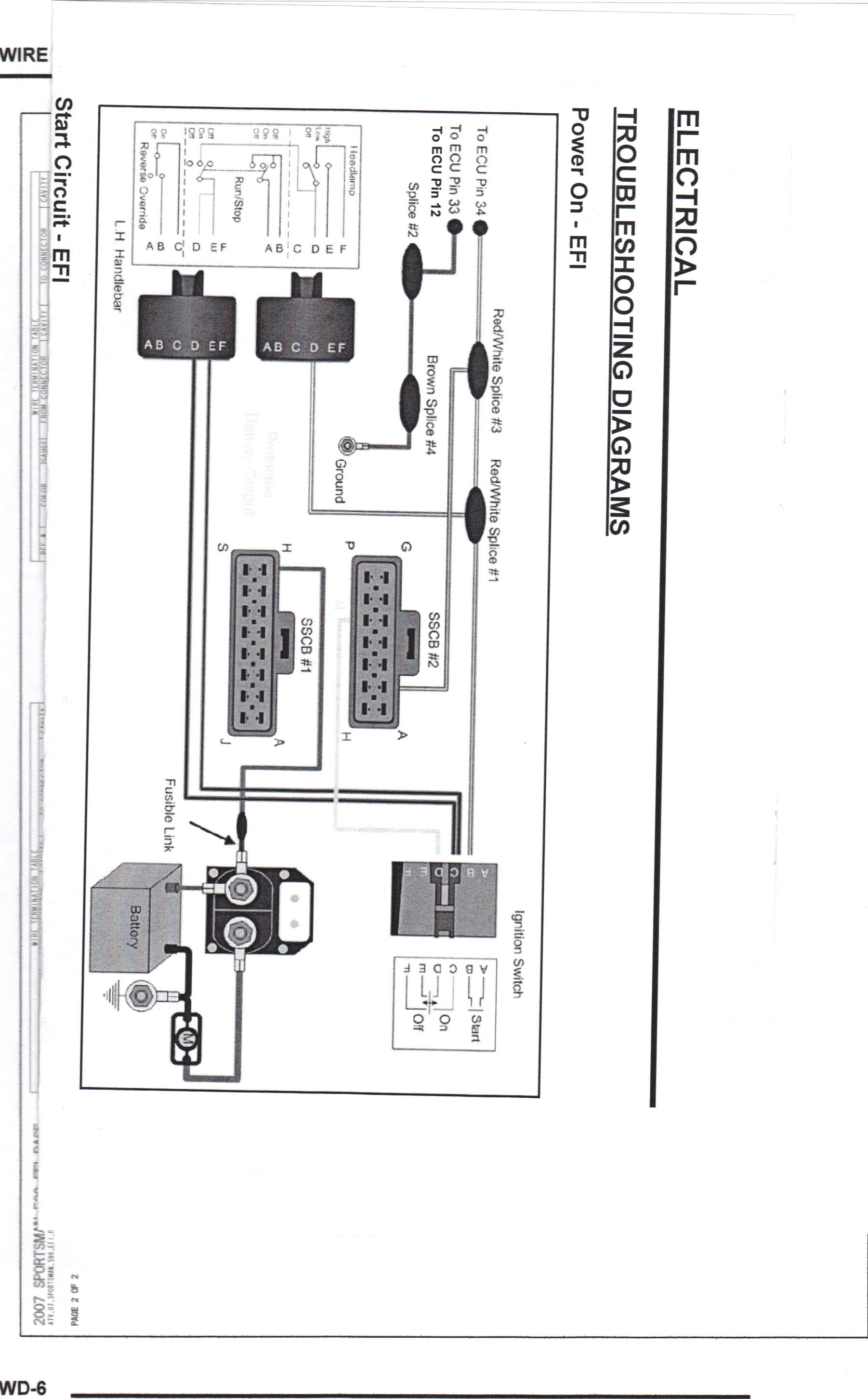 Find Out Here Polaris Sportsman 400 Wiring Diagram Sample