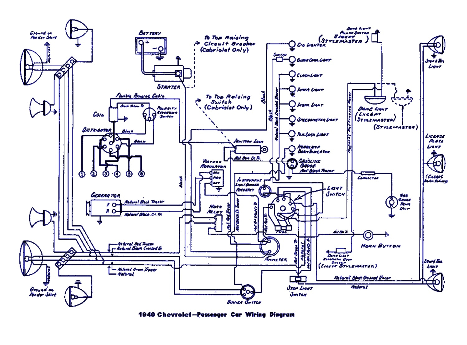 Cart 8 Volt Battery Wiring Free Download Wiring Diagram Schematic