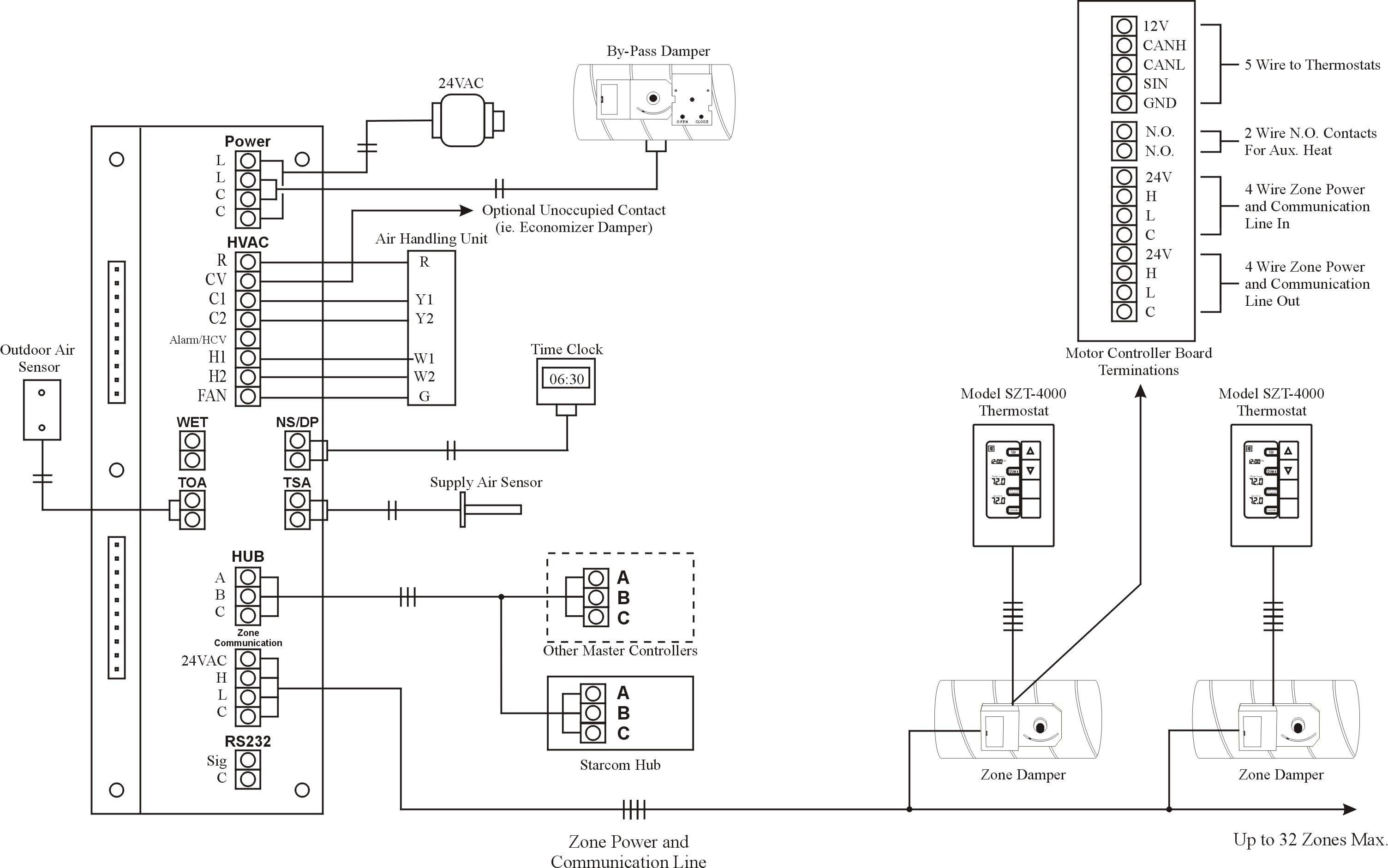 Alarm System Wiring Diagram Design