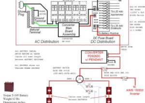 Wiring Diagram and Schematic Diagram Sample