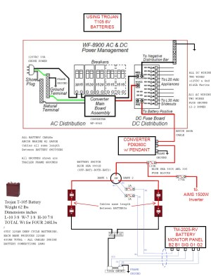 Jayco Eagle Wiring Diagram Sample