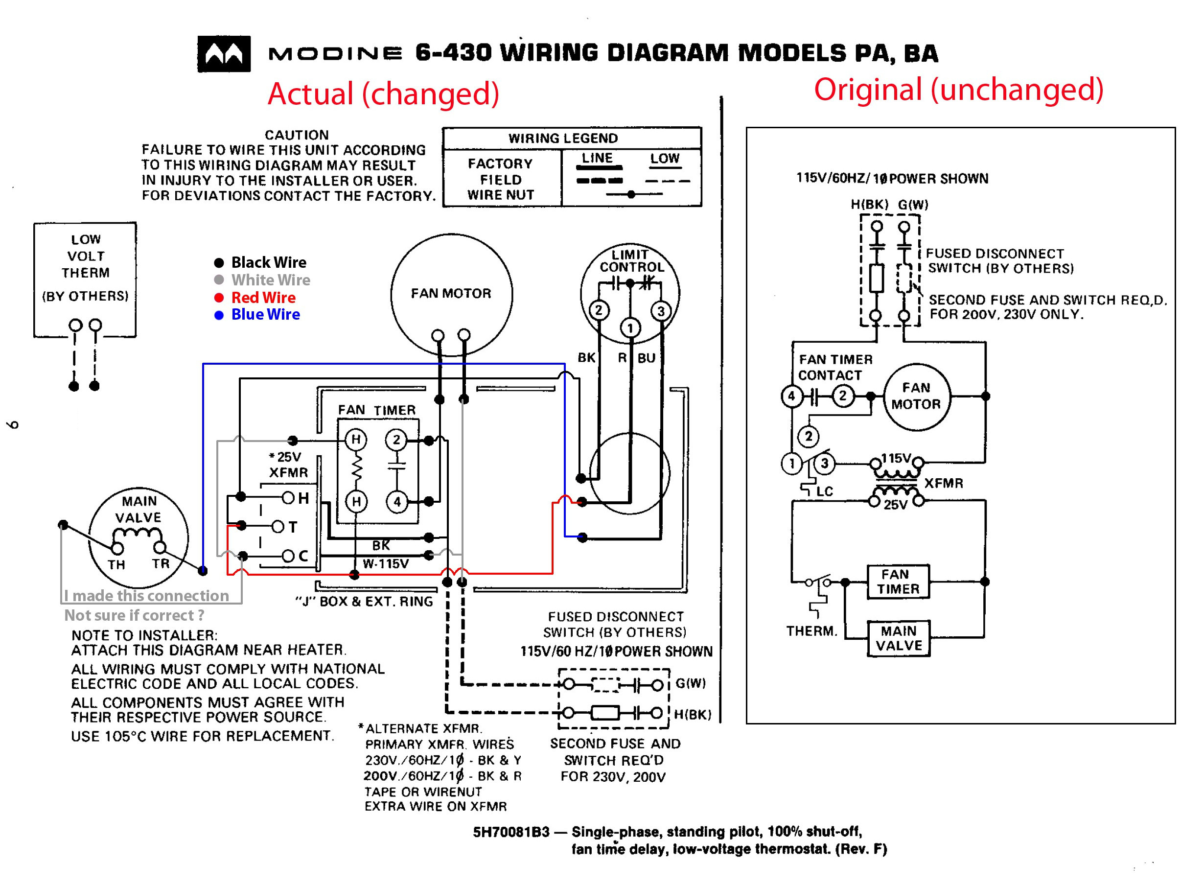 Get Modine Gas Heater Wiring Diagram Sample