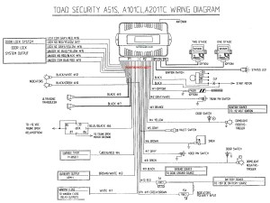 Clifford Alarm Wiring Diagram | Wiring Diagram And Schematics