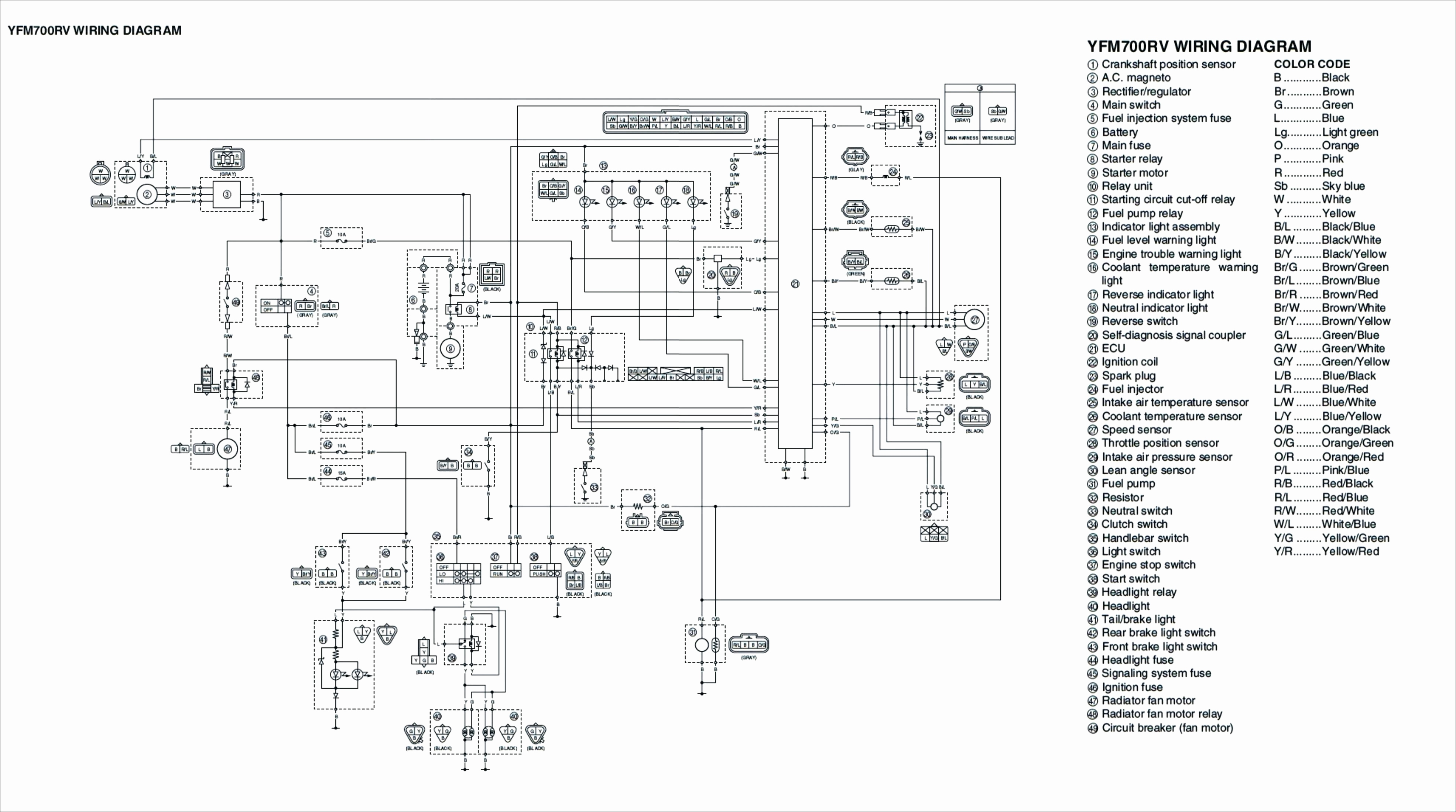 Collection Of Wiring Diagram For 110cc 4 Wheeler Sample