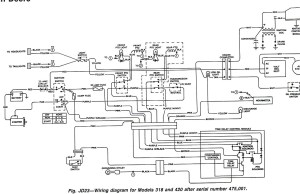 Collection Of Wiring Diagram for John Deere Riding Lawn