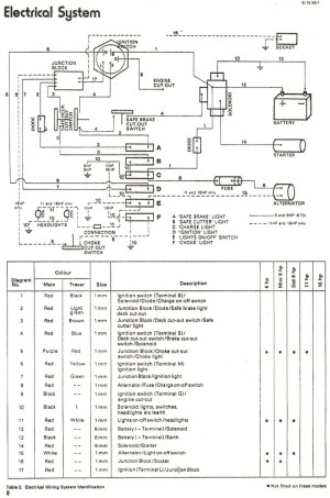 Collection Of Wiring Diagram for John Deere Riding Lawn