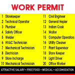 Canada Job For Indian Apply Now