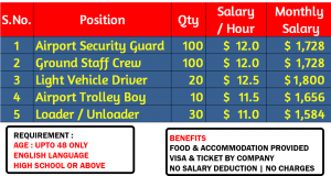 Airport Jobs In New Zealand