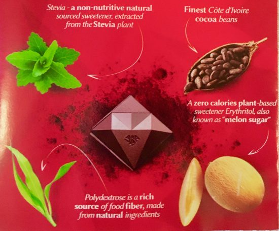 red chocolate ingredients graphic photo by gail worley