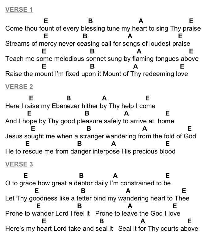 Cornerstone Chord Sheet