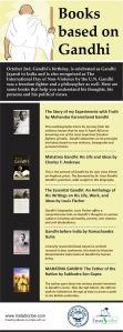 Books based on Gandhi