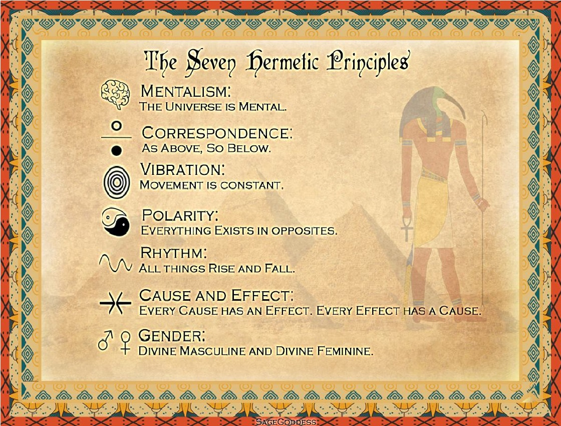 The Kybalion: The 7 Hermetic Principles | Worth Knowing That