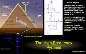 ancient-egypt-great-pyramid-electricity-power-station
