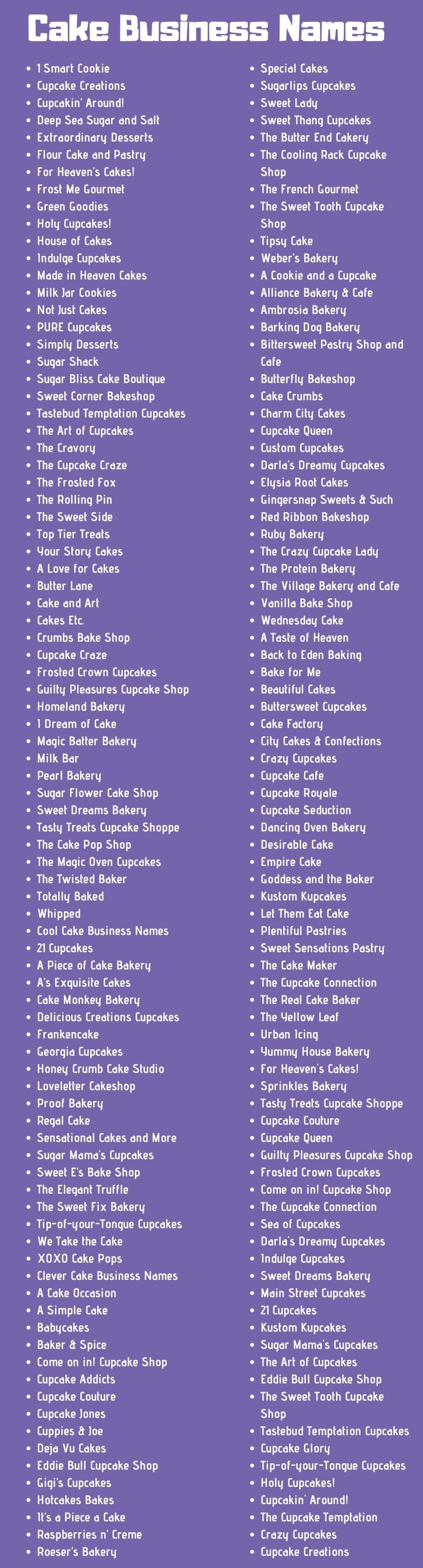 350 Cake Business Names Ideas And Suggestions