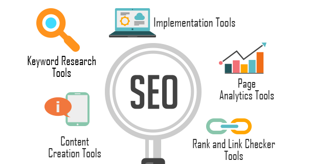 SEO for candle company names