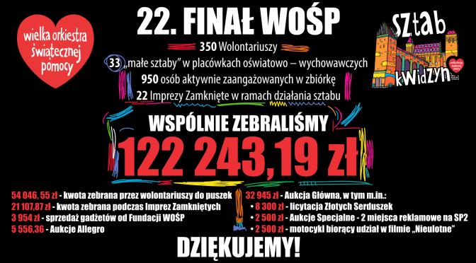 22. Finał ROZLICZONY!