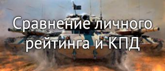 КПД в World of Tanks
