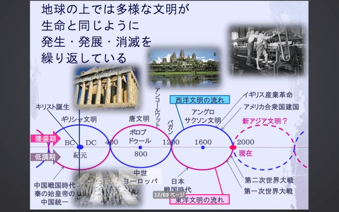 スクリーンショット 2015-12-08 0.47.11